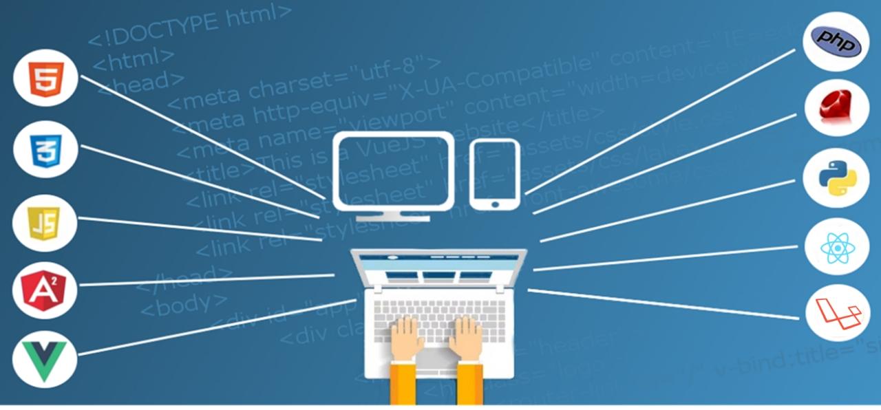 Best Web Development Technologies