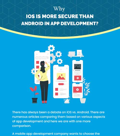 ios-secure-than-android-app-development