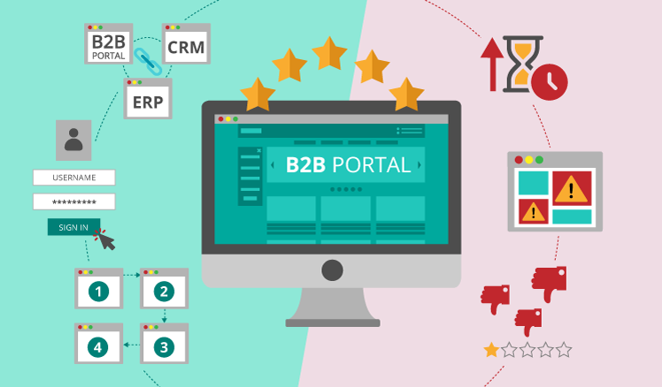 Dos with B2B Website Portal