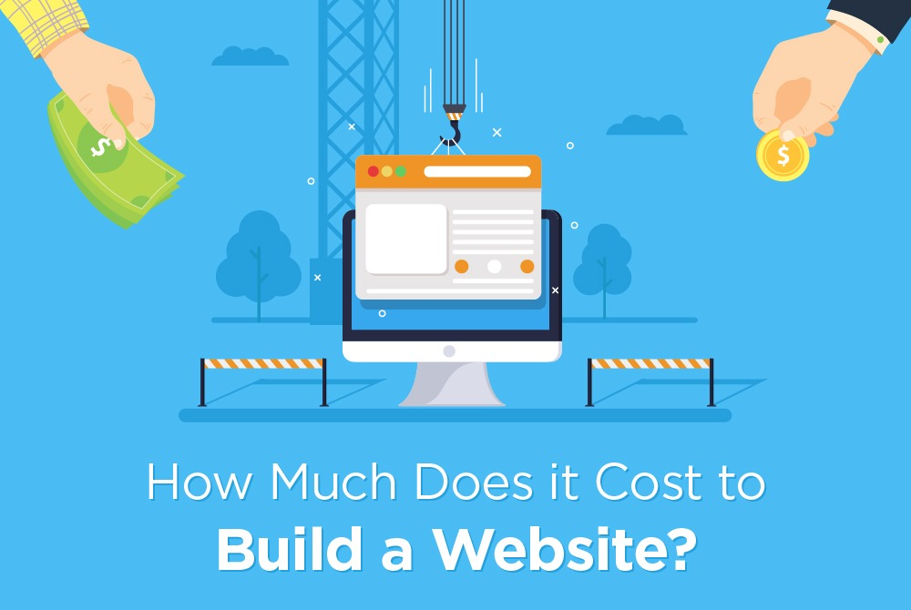 Web Development Cost