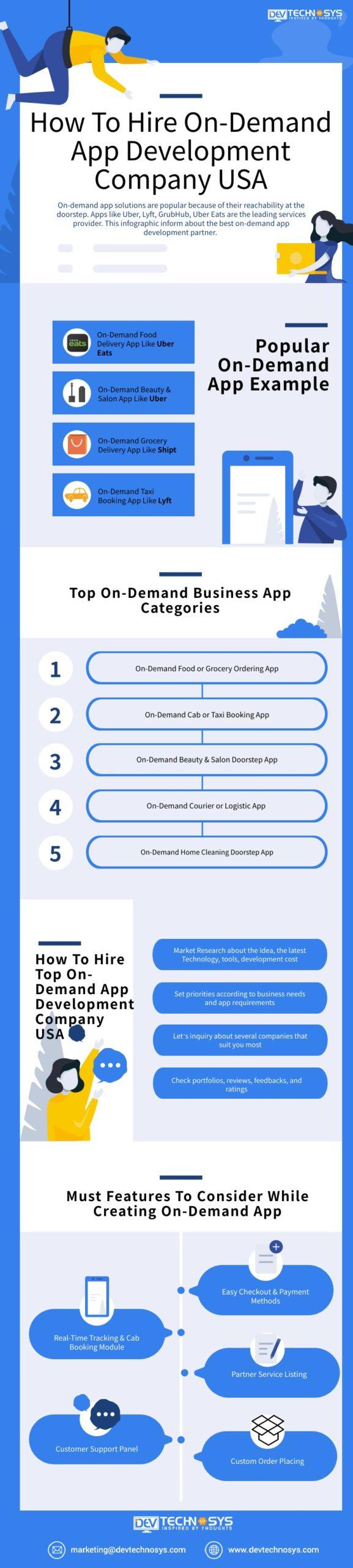 how-to-hire-on-demand-app-development-company-usa_orig