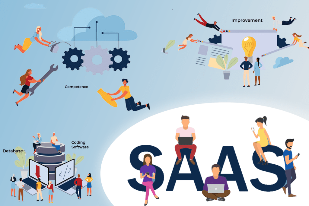 Saas app development process