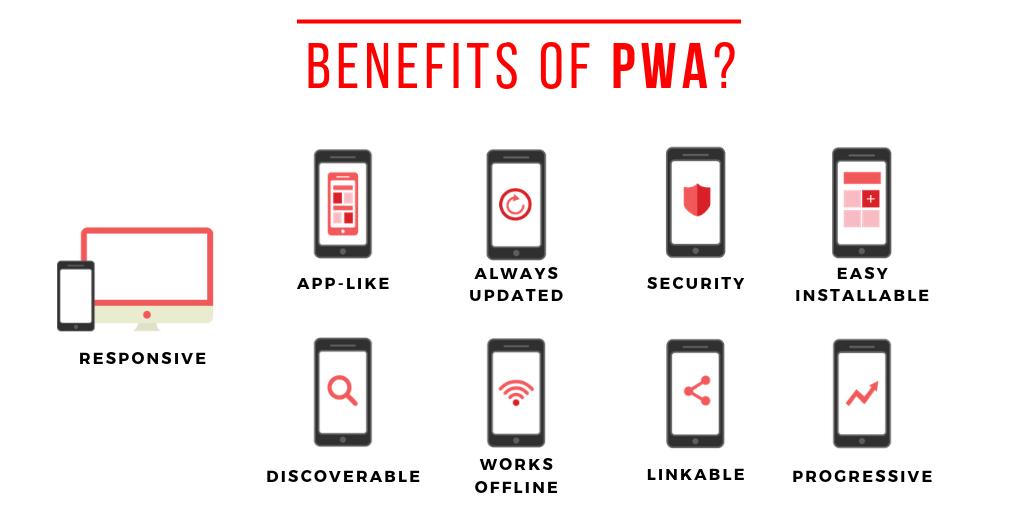 pwa benefits