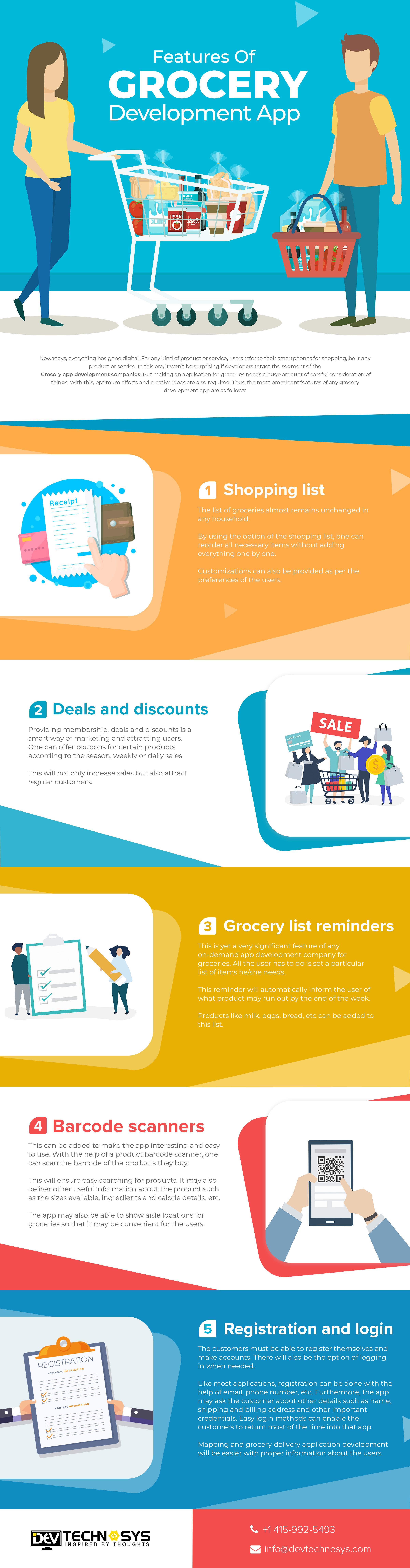 Features of Grocery development app